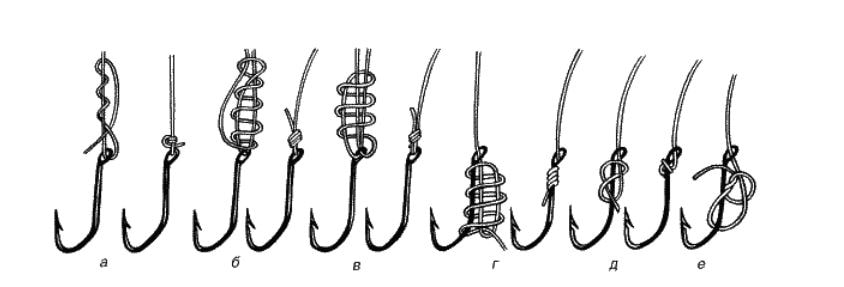 Вязание узлов леской для рыбаков